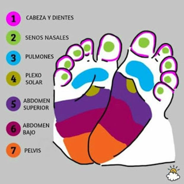 Calmar dolor de pies